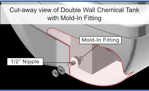 Mold-in Tank Fitting